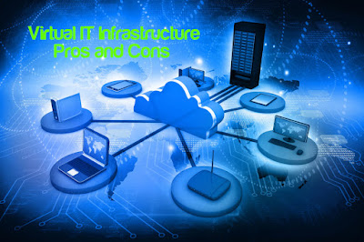 Virtual IT Infrastructure