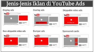jenis-jenis-iklan-youtube-ads