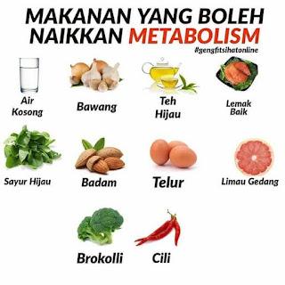 Makanan yang tingkatkan metabolisme badan