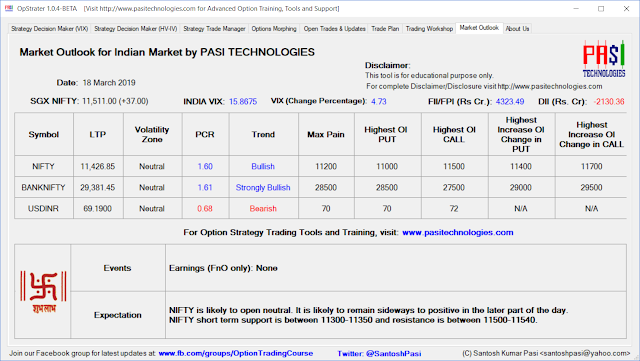 Indian Market Outlook: March 17, 2019