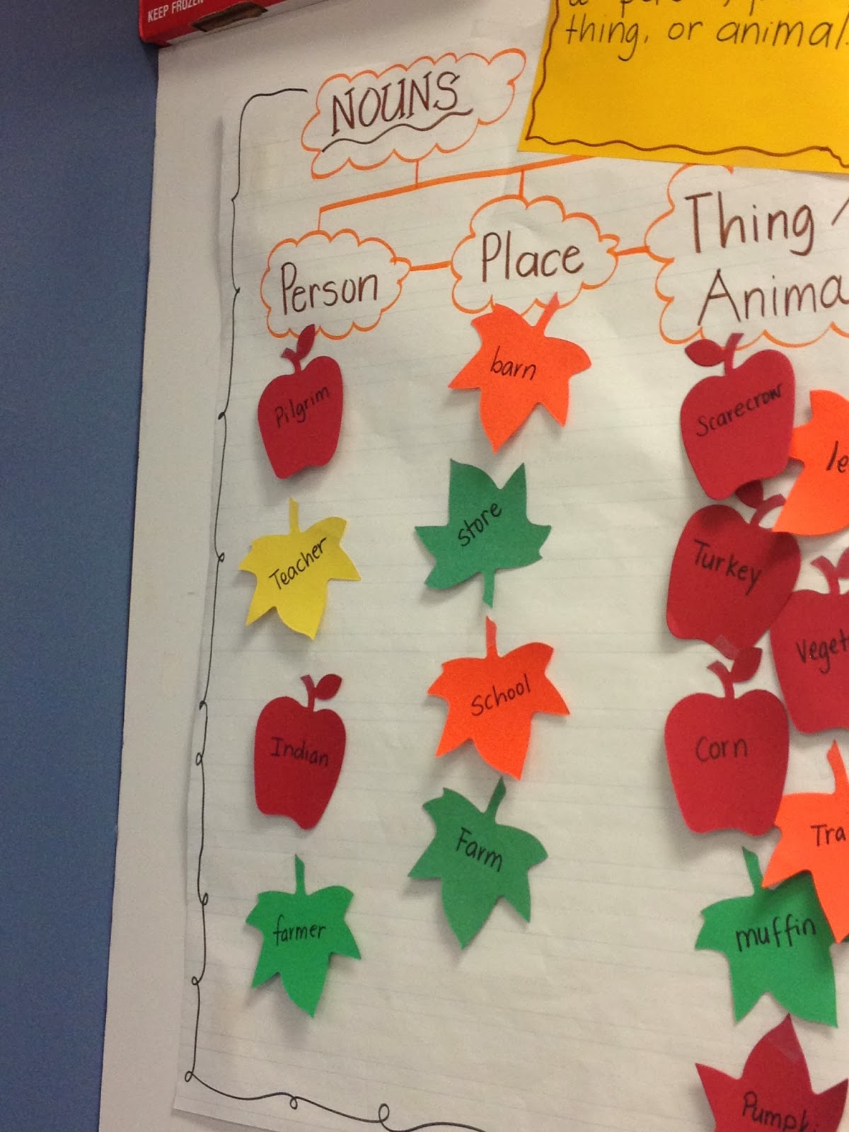 The Learning Highway Fall Anchor Charts And New Products