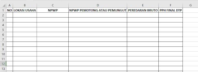 File laporan realisasi insentif pajak PPh Final DTP