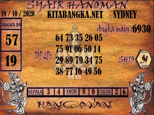 Kode syair Sydney Minggu 18 Oktober 2020 180