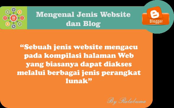 Mengenal Jenis Website