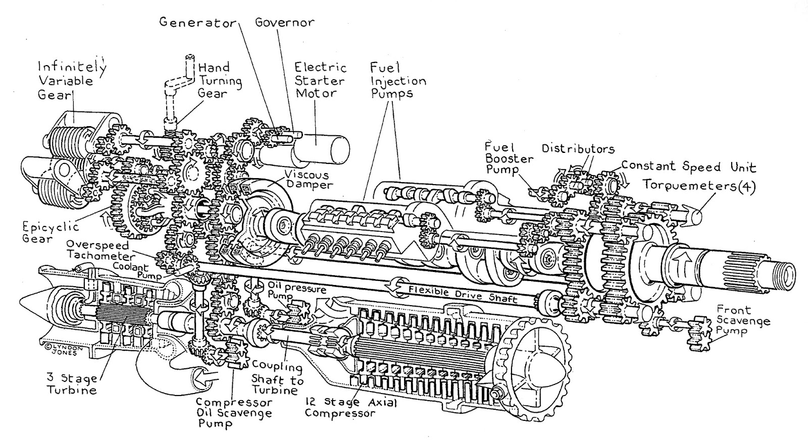 Aerospace Engines Aircraft Engines And Rockets