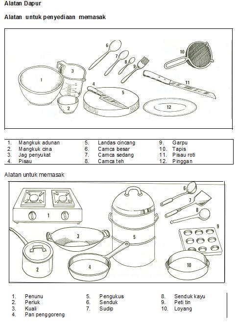 Peralatan Dapur Kemahiran Hidup Desainrumahid