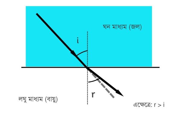 Model activity class 7 science । বৈদ্যডাঙ্গা উচ্চ বালিকা বিদ্যালয় মডেল অ্যাকটিভিটি টাস্ক ১ । তাপ ও উষ্ণতার তিনটে পার্থক্য www.abvrp.com