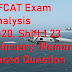 AFCAT Exam Analysis 2020, Shift (1) 23 February: Question Asked (Memory Based)