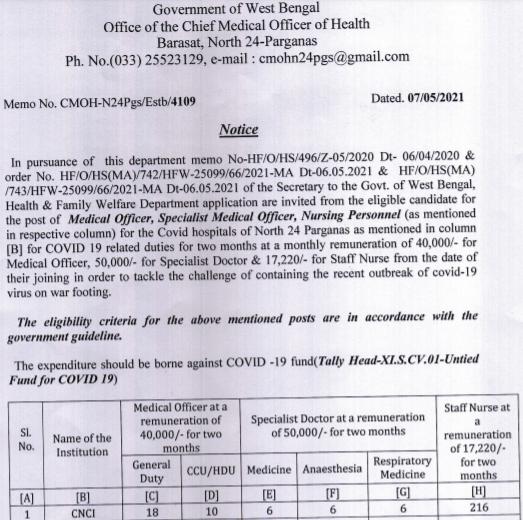 DHFW Kolkata Nursing Personnel Recruitment 2021 Apply Offline