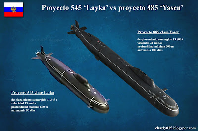 5th gen Husky-class nuclear submarine - Page 6 545%2Bvs%2B885