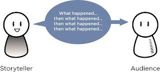 Perbedaan Penggunaan THEN dan THAN Lengkap Dengan Contoh Kalimatnya Perbedaan Penggunaan THEN dan THAN Lengkap Dengan Contoh Kalimatnya