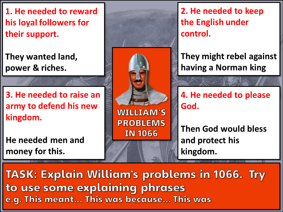 how did william control england