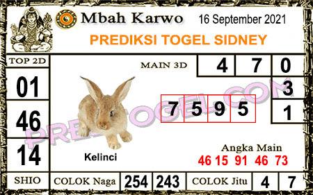Prediksi Jitu Mbah Karwo Sdy Kamis 16-Sep-2021