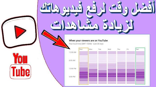 ميزة جديدة لأصحاب قنوات يوتيوب| معرفة أفضل وقت لنشر الفيديو و للحصول على المشاهدات