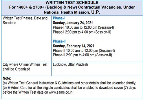 UP NHM Exam Schedule 2021
