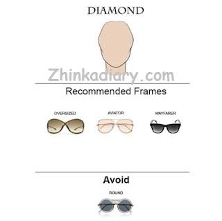 Kacamata untuk wajah berlian