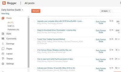 Blogspot Dashboard Overview