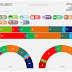 THE NETHERLANDS, March 2017. Peil.nl poll (6)