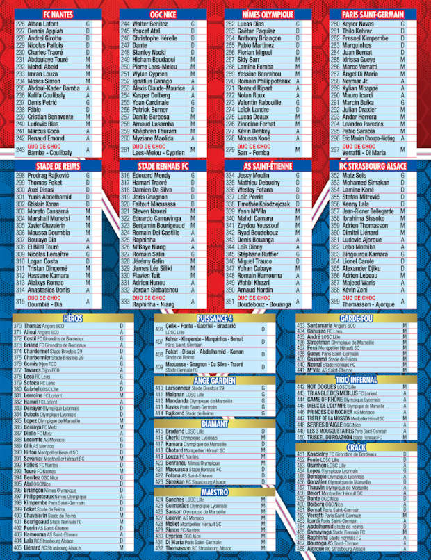 Football Cartophilic Info Exchange Panini France Adrenalyn Xl Ligue 1 2020 2021 03 Checklist Panini Version