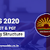 KVS 2020 Salary Structure : Check Now