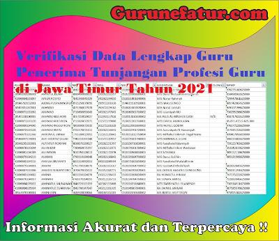 Verifikasi Data Lengkap Guru Penerima Tunjangan Profesi Guru di Jawa Timur Tahun 2021