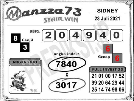 Prediksi Manzza73 Sydney Jumat 23 Juli 2021