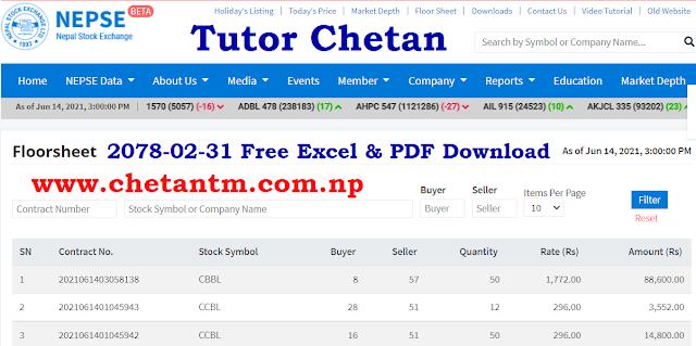 Nepal Stock Exchange (NEPSE) Today Floor Sheet 2078-02-31