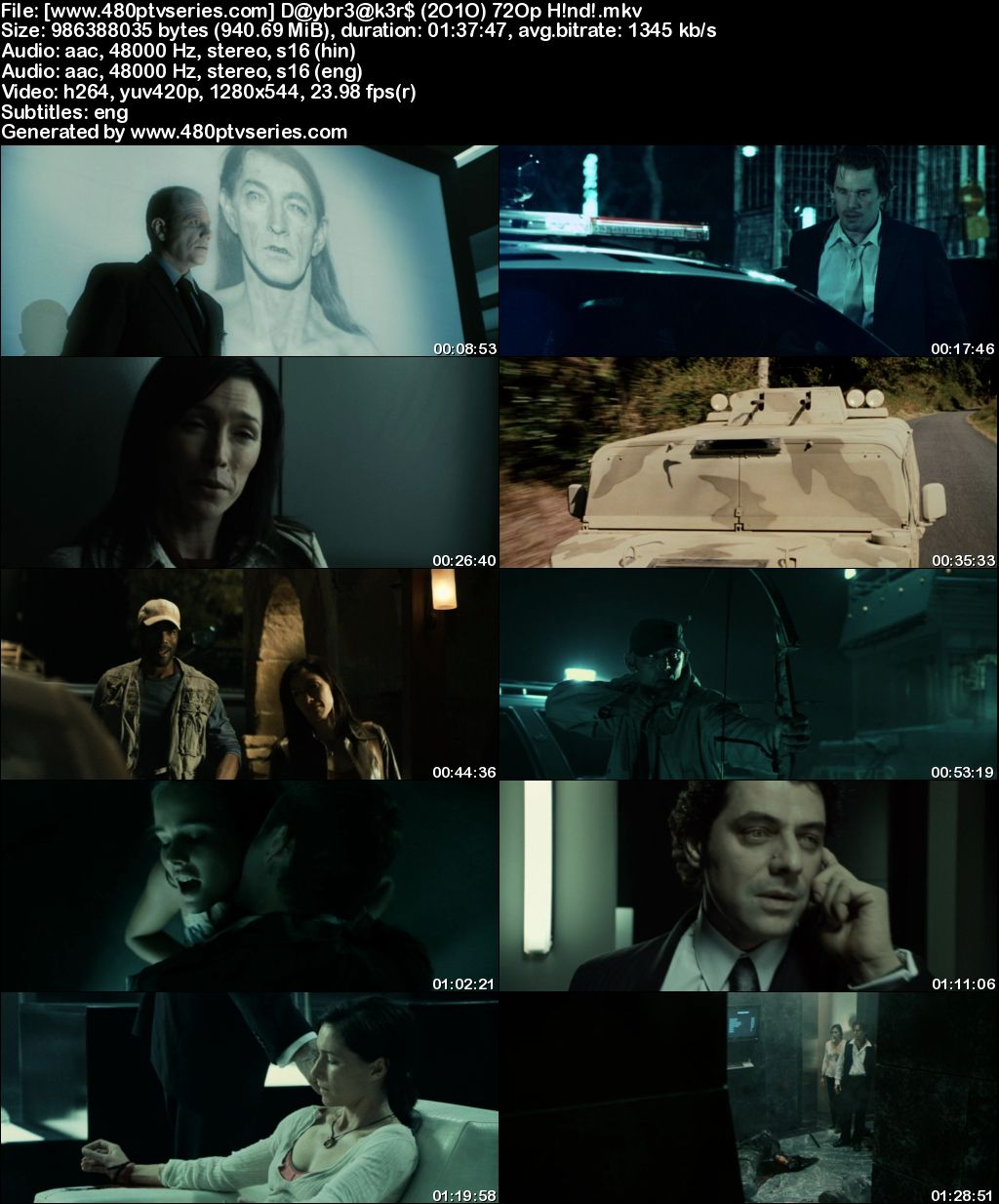 Download Daybreakers (2009) 950MB Full Hindi Dual Audio Movie Download 720p Bluray Free Watch Online Full Movie Download Worldfree4u 9xmovies