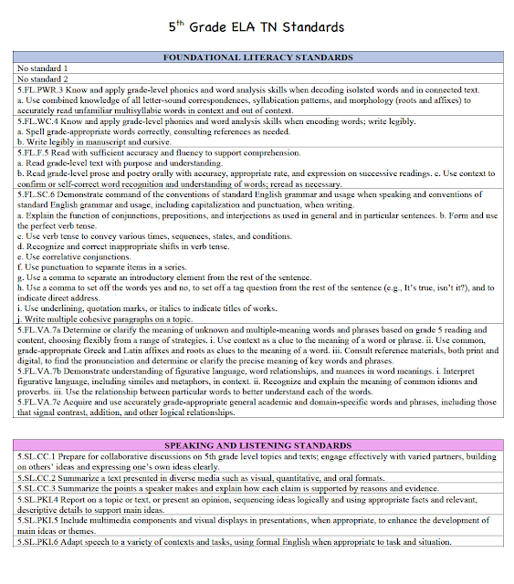5TH AND 6TH GRADE TN ELA ONE PAGE STANDARDS REFERENCE SHEETS