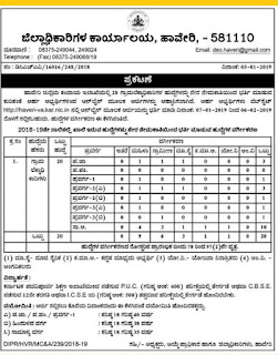 Haveri District Village Accountant VA Jobs Online Application Form 2019