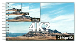 ? What is 4K TV
