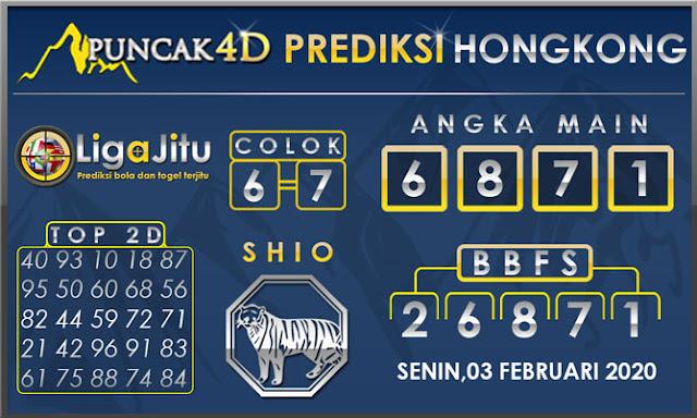 PREDIKSI TOGEL HONGKONG PUNCAK4D 03 FEBRUARI 2020