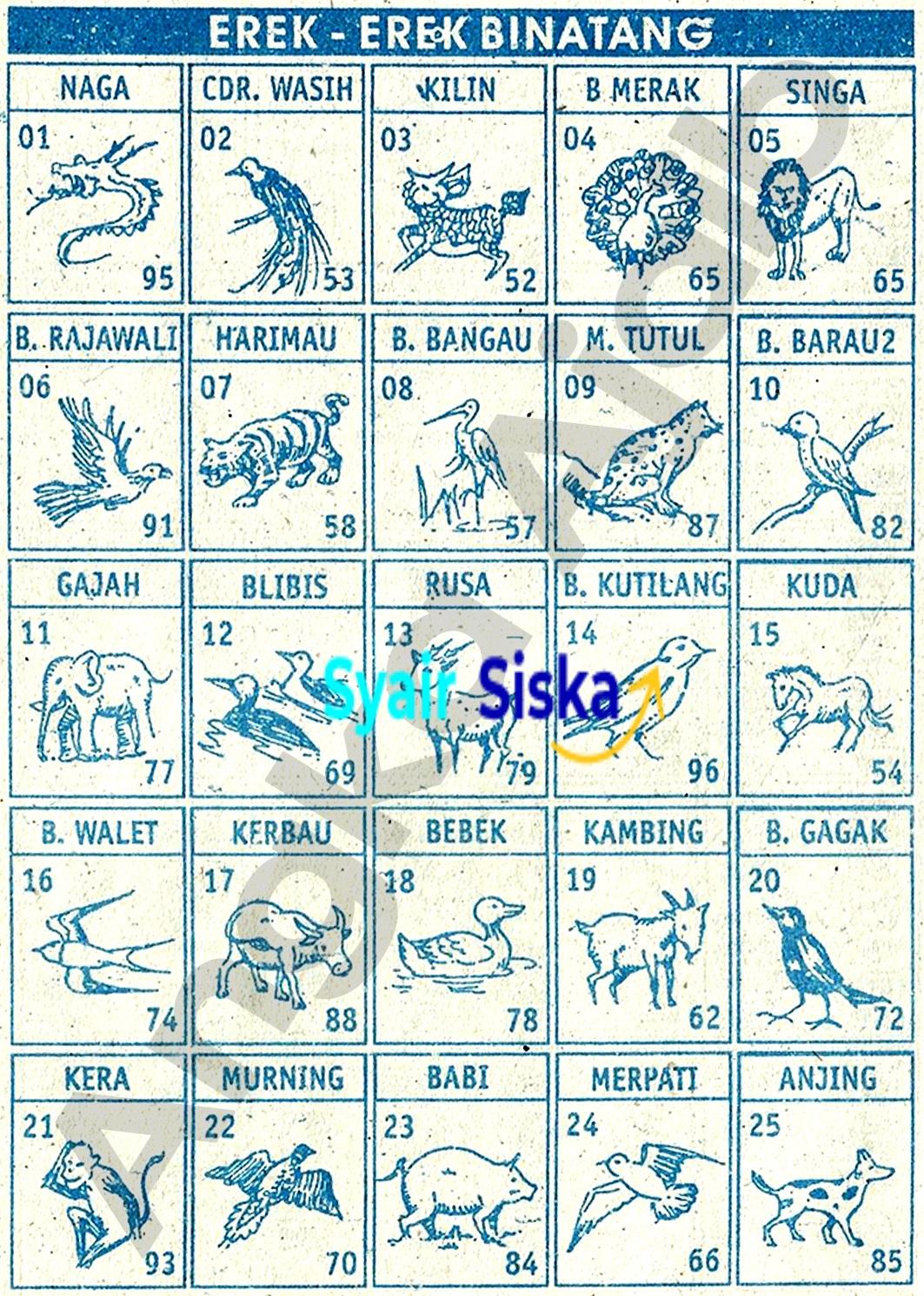 Erek Binatang Togel 2D 01 sampai 25