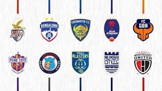 Indian Super League 2020 Teams and ISL Teams logo @ Desh Rakshak News
