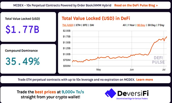 DEPCO in-depth interpretation: how does DEP stands out in the DeFi market.