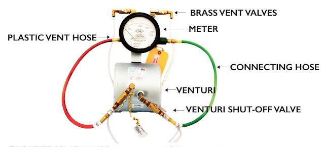 komponen fire pump test meter