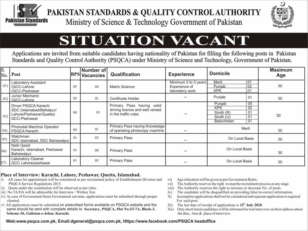 Latest Ministry of Science and Technology MOST Management Posts Islamabad 2020