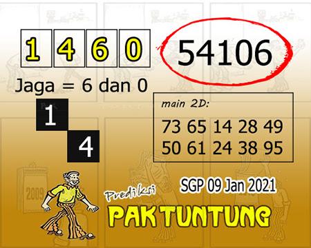 Prediksi Pak Tuntung SGP Sabtu 09 Januari 2021