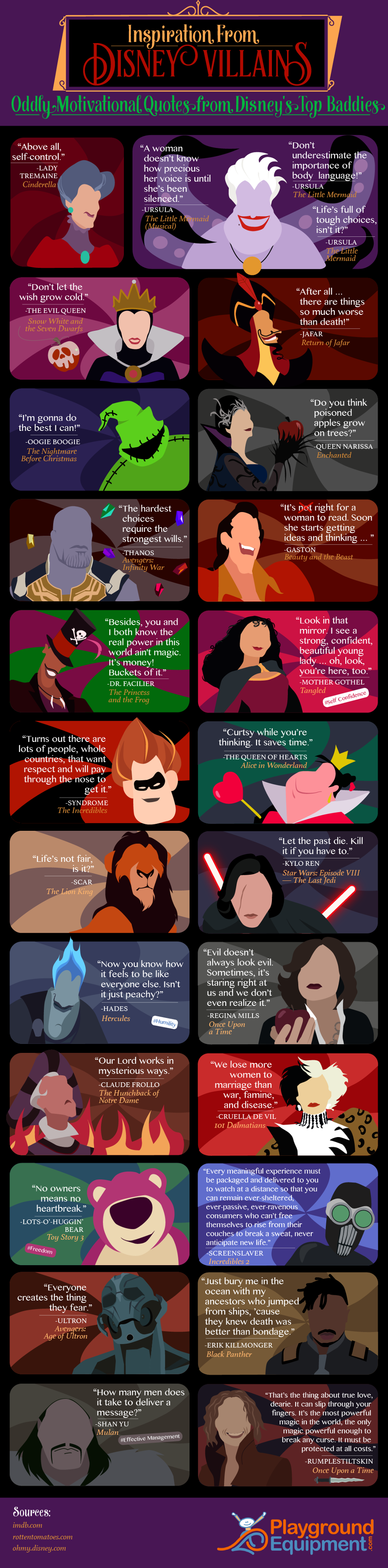 Inspiration from Disney Villains #infographic