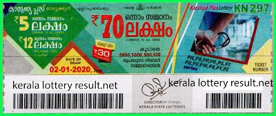 Kerala  Lottery Result 02-01-2020 Karunya Plus KN-297 (keralalotteryresult.net).