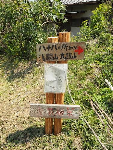 登山口案内標識