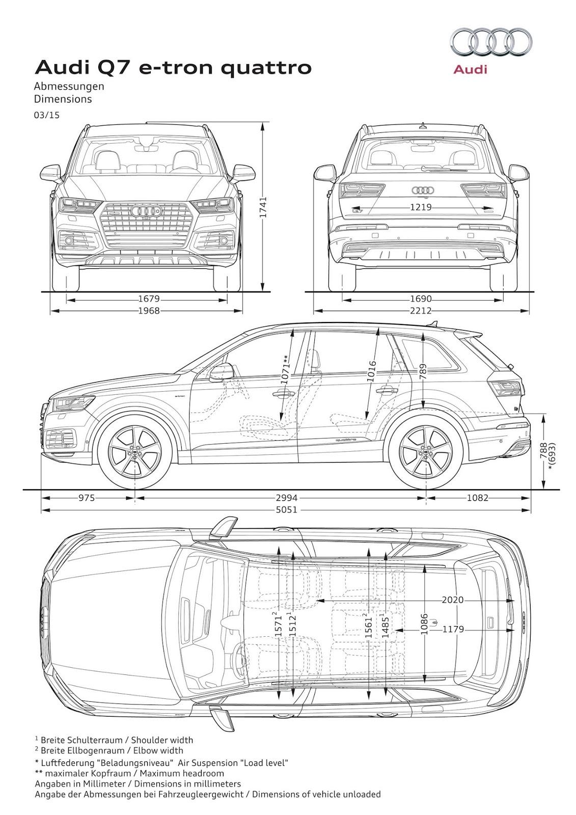 Audi Details Super Frugal Plug In Hybrid Q7 E Tron 3 0 Tdi