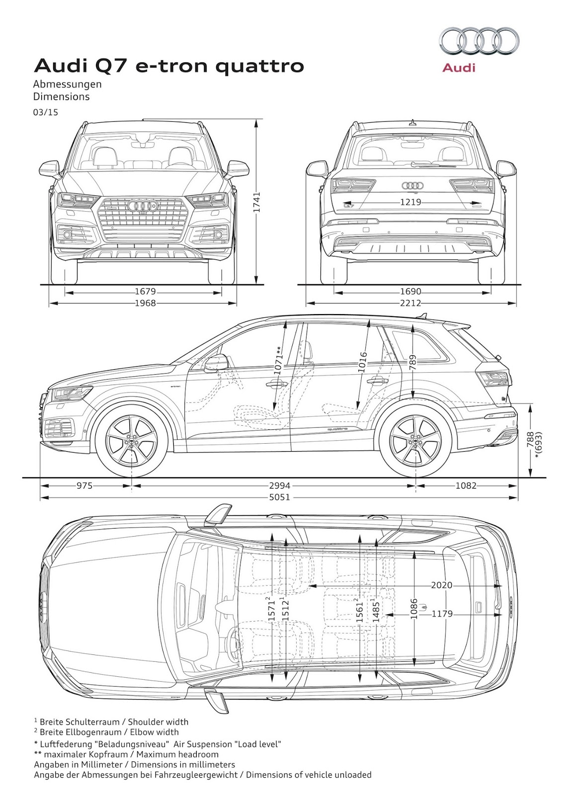 Audi Q7sel E Tron Quattro Phev