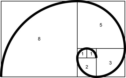 ilustracion de la espiral de fibonacci (fibonnaci sequence), sucesión de fibonacci, secuencia de fibonacci, o también llamada espiral dorada; todo ello con fondo blanco 9
