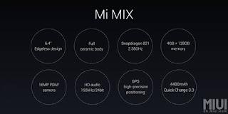 Spesifikasi dan Harga Xiaomi Mi Mix
