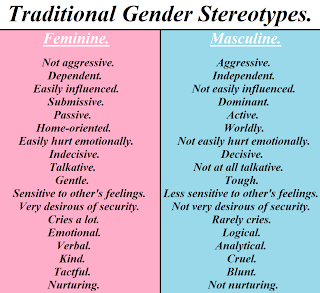 Discussing gender and stereotypes with students