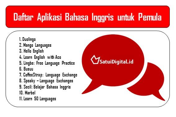Daftar Aplikasi Bahasa Inggris untuk Pemula