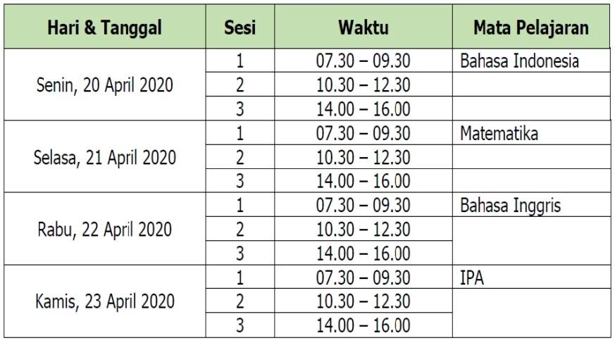 Bedah SKL UN 2020 Matematika SMP
