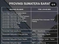 Titik Lokasi SKD - Kampus UPI YPTK Padang dan ISI Padang Panjang, Ujian Februari 2020