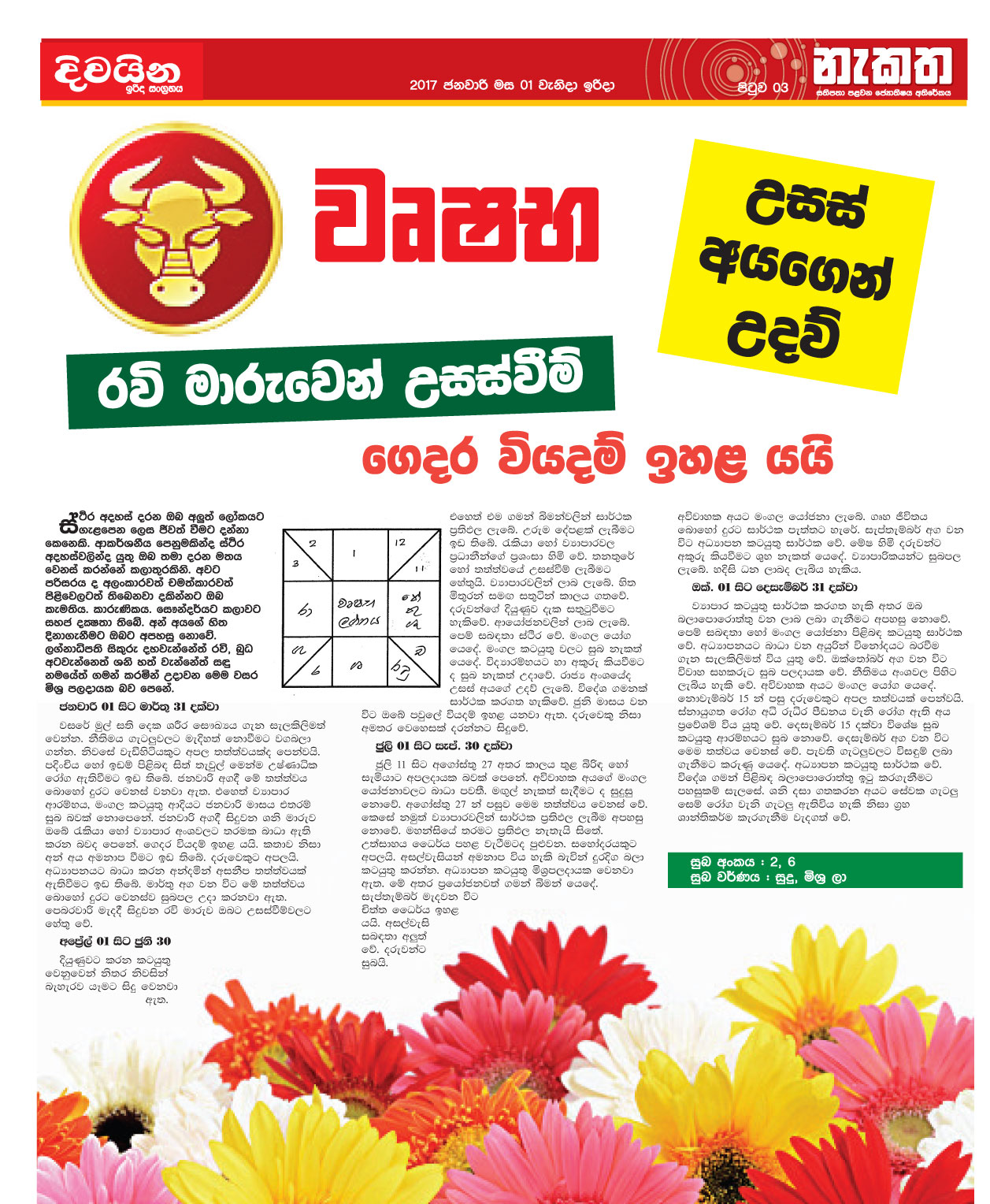 Divaina Newspaper Lagna Palapala